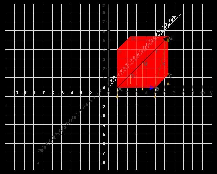 Schrägbildzeichner (3D als 2D) | Matheretter 🍋