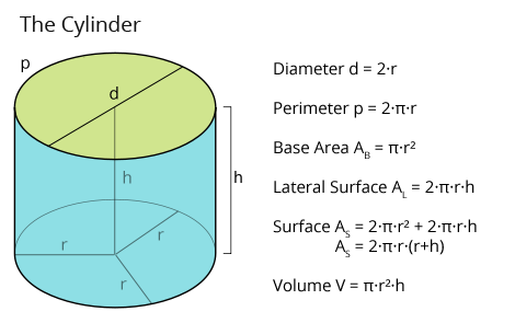 Cylinder Calculator 3D | Matheretter