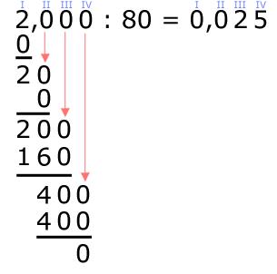 dezimalbrüche multiplizieren