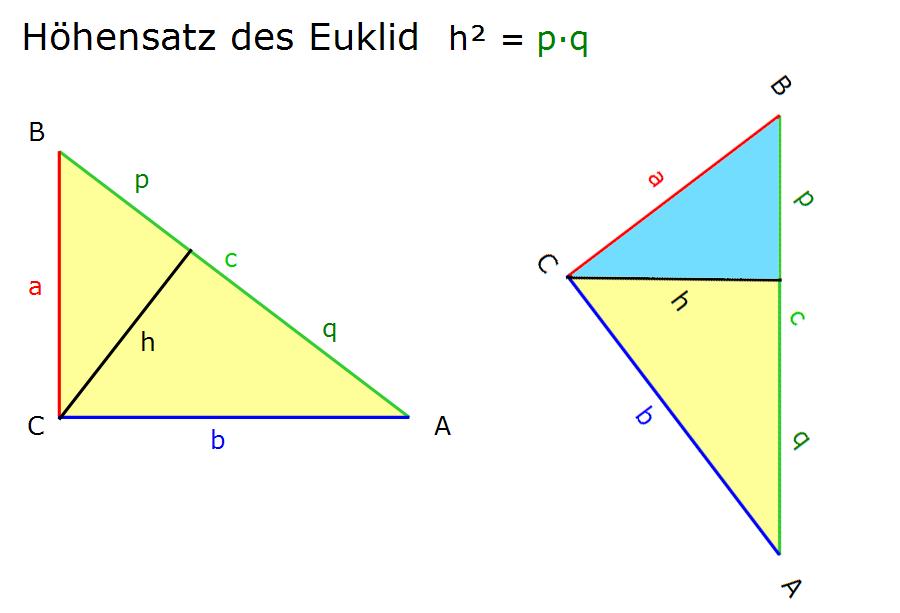 Höhensatz des Euklid