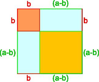 Zweite Binomische Formel - Herleitung 0