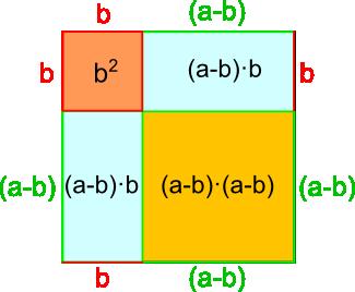 Zweite Binomische Formel - Herleitung 1