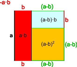 Zweite Binomische Formel - Herleitung 2