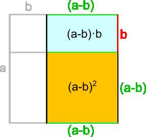 Zweite Binomische Formel - Herleitung 3