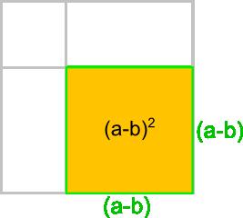 Zweite Binomische Formel - Herleitung 5
