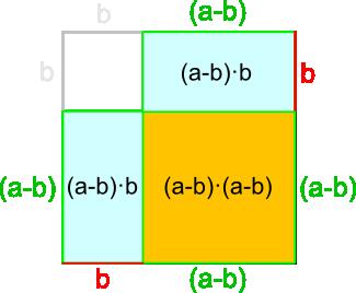 Dritte Binomische Formel Herleitung 2