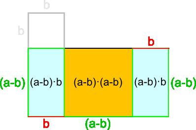 Dritte Binomische Formel Herleitung 3