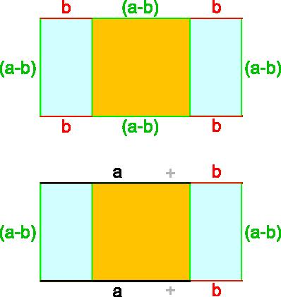 Dritte Binomische Formel Herleitung 4