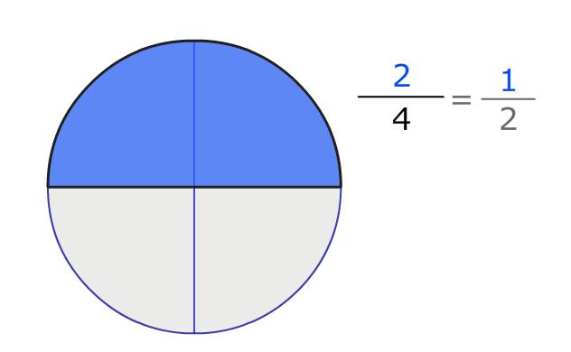 Bruch Zwei Viertel Grafisch