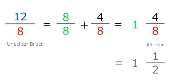 Brüche - Gemischte Zahlen