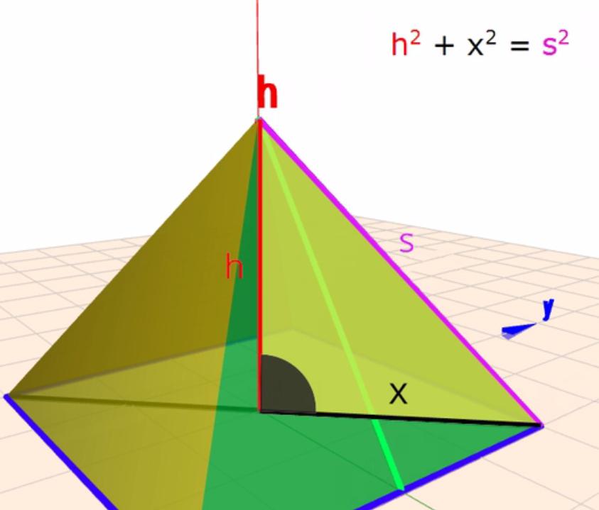 ste04 quadratische pyramide matheretter. Black Bedroom Furniture Sets. Home Design Ideas