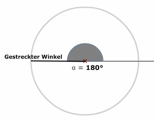 Wissen Winkel Matheretter