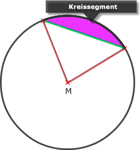 Kreissegment Fläche Berechnen : geo02 kreis und winkel matheretter ~ Themetempest.com Abrechnung