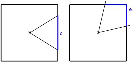 Quadrat - Winkel nicht möglich
