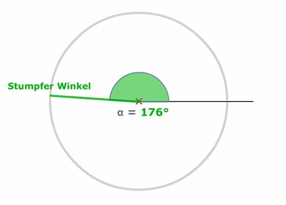 GEO02: Kreis Und Winkel
