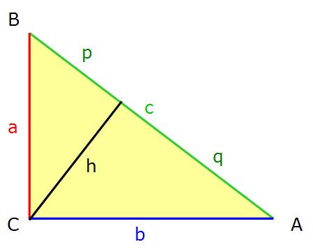 Rechtwinkliges Dreieck mit Strecken a,b,c,p,q