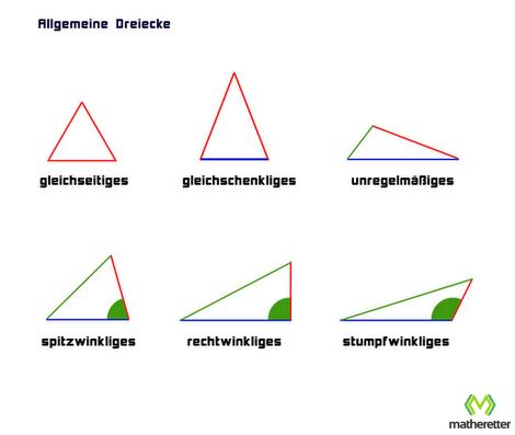 Dreiecksarten Allgemeine Dreiecke zum Drucken