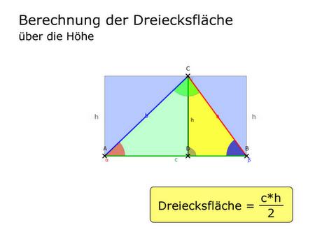 Dreiecksflächen-Berechnung über Höhe