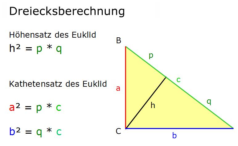 Höhensatz und Kathetensatz des Euklid Grafik
