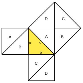 Pythagoras gleichschenkliges Dreieck
