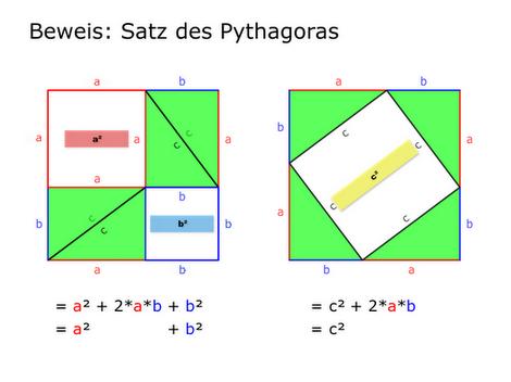 Groß Online Rechner Löser Zeitgenössisch - Mathematik & Geometrie ...