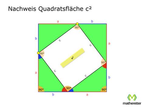 Nachweis Quadratsfläche c²