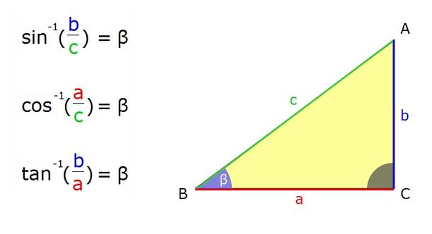 Arkussinus, Arkuskosinus oder Arkustangens am Dreieck anwenden