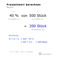 Prozentwerte Berechnen : lektion g16 prozente prozentrechnung matheretter ~ Themetempest.com Abrechnung