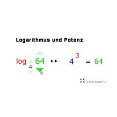 Lektion G30: Exponentialgleichungen | Matheretter 🍋