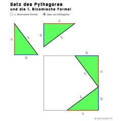 lektion geo04 satz des pythagoras matheretter. Black Bedroom Furniture Sets. Home Design Ideas
